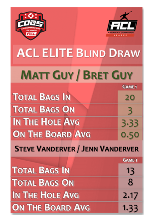 ACL Elite Blind Draws