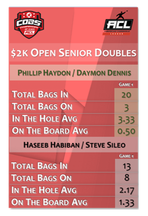 Open Senior Doubles